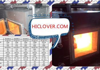Medical Incinerators Manufacturer in China