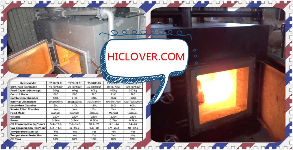 Medical Incinerators Manufacturer in China