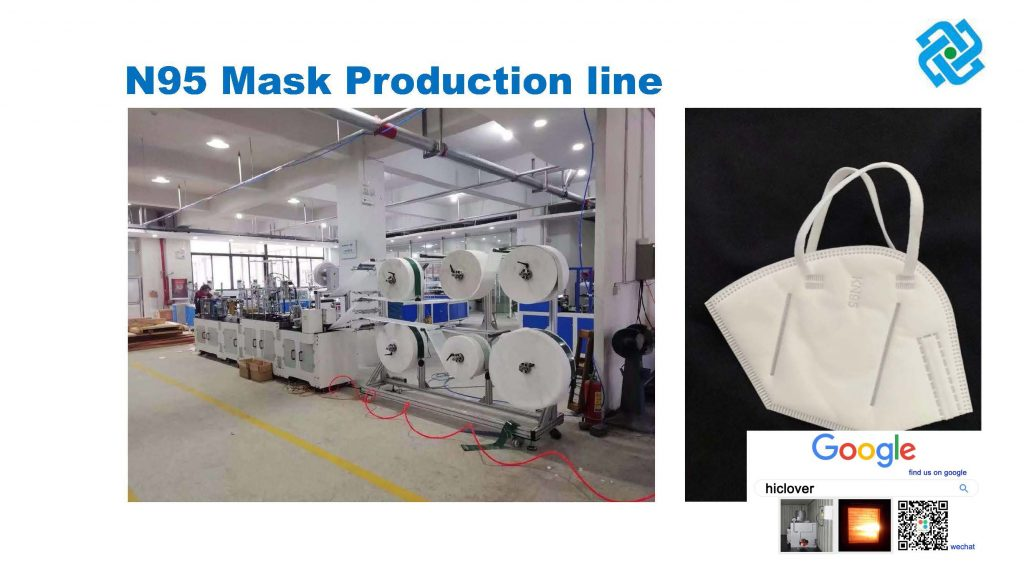 N95 Face Mask Machine Production Line on Sale Now! $250,000USD per set