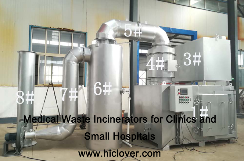 Medical Waste Incinerators for Clinics and Small Hospitals